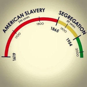 SlaveHistoryProgress